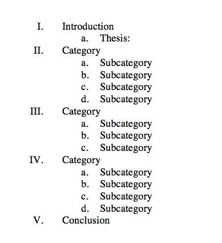 MLA Citation Guide 8th Edition: Images, Artwork, Charts